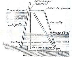 Dictionnaire Navigation Fluviale Vocabulaire Fluvial Bateau